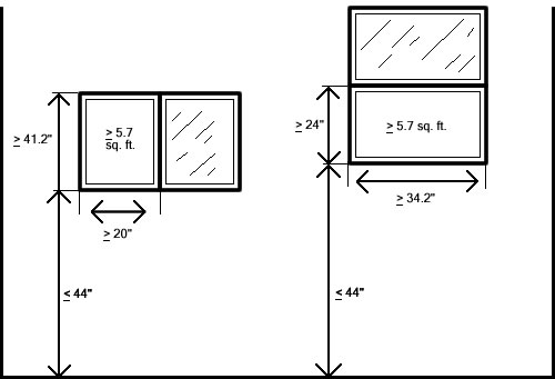 bathroom window height from floor 28 images height of With bathroom window height from floor