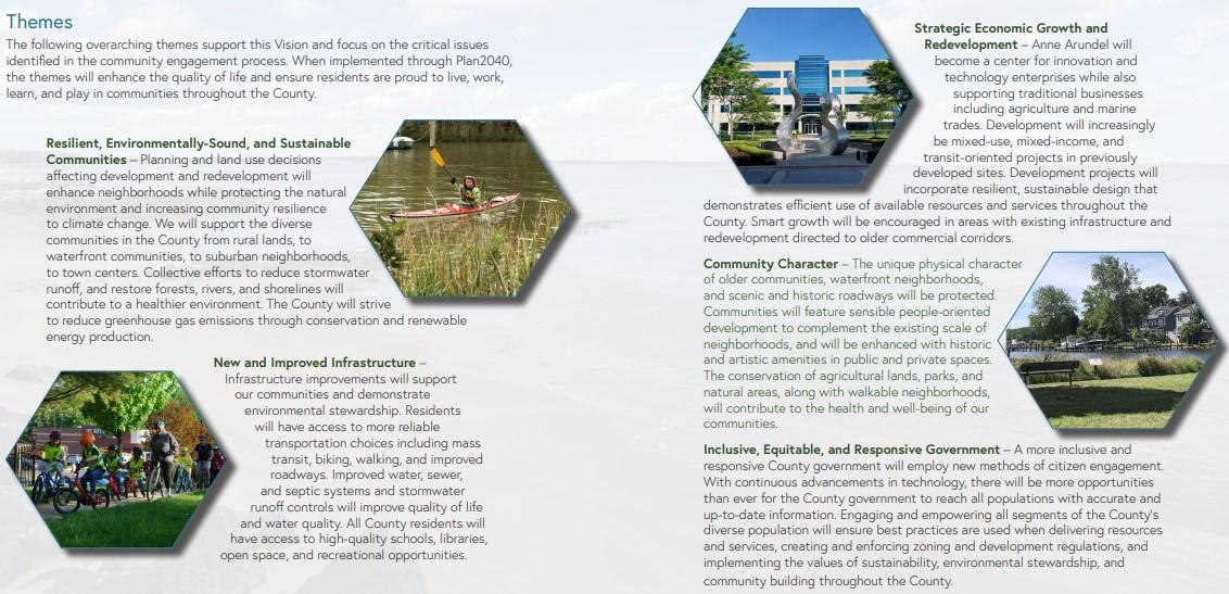 General Development Plan | Anne Arundel County, MD